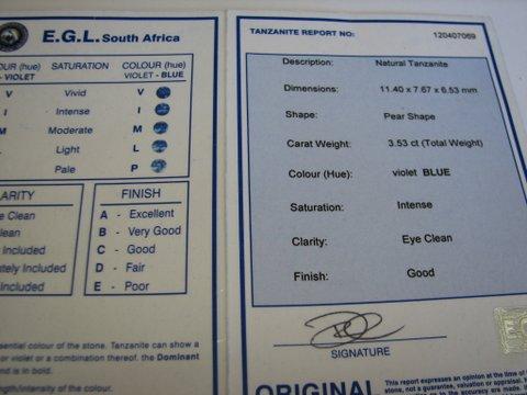 Tanzanite Certificate